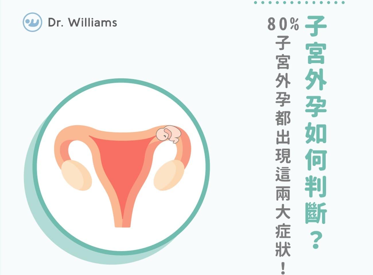 子宮外孕怎麼辦