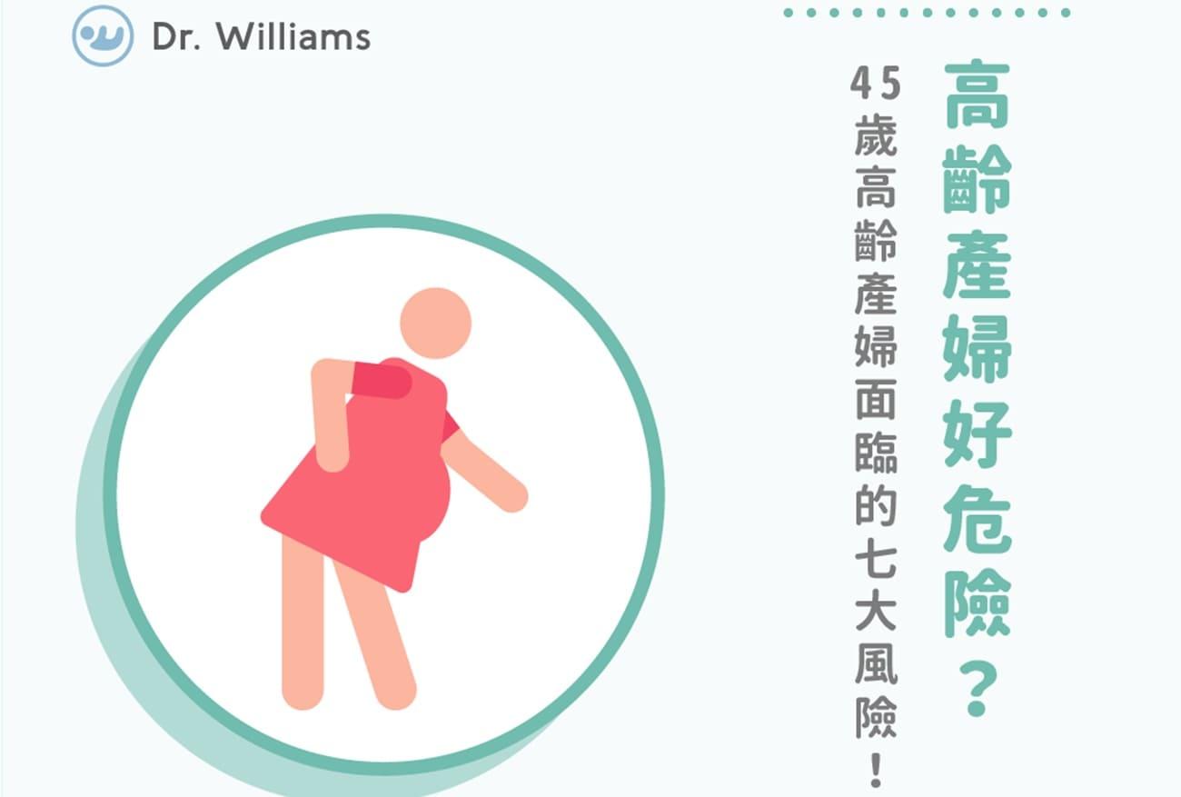 高齡產婦定義